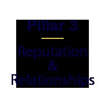 New Pillar 3
